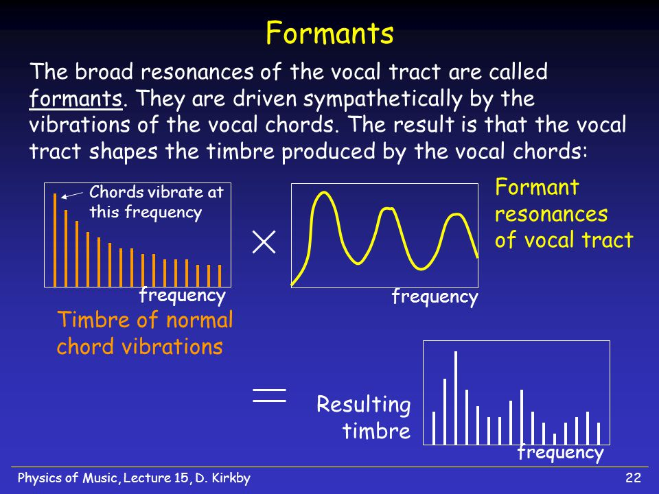 Physics of Music, Lecture 15, D. Kirkby22 Formants The broad resonances of the vocal tract are called formants. They are driven sympathetically by the