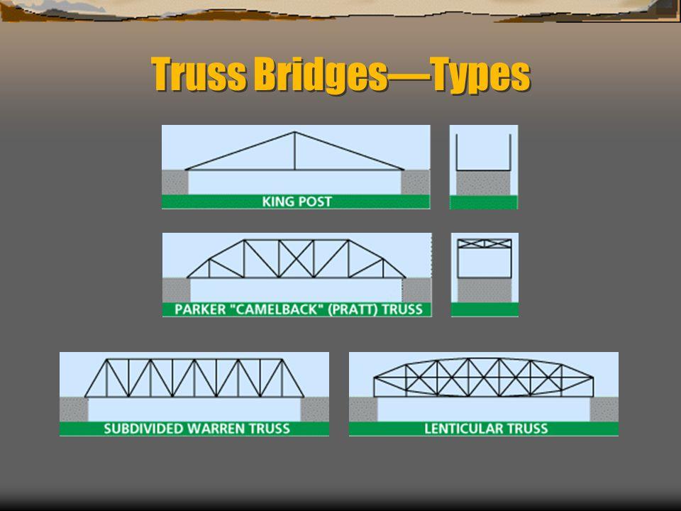 Truss BridgesTypes