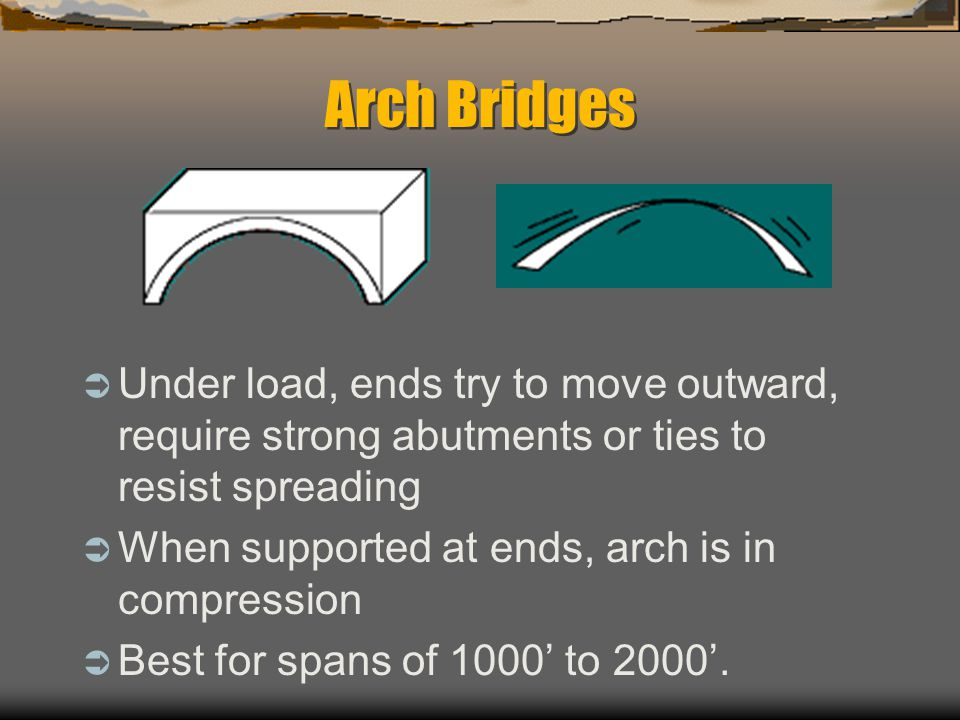 Arch Bridges Under load, ends try to move outward, require strong abutments or ties to resist spreading When supported at ends, arch is in compression Best for spans of 1000 to 2000.
