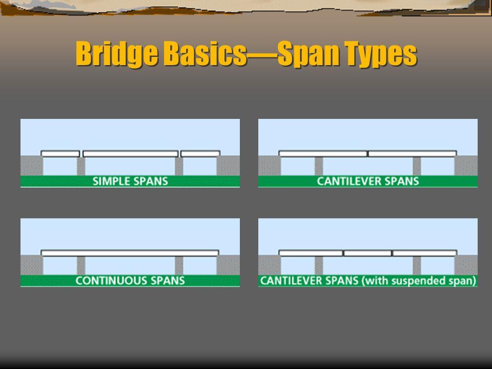Bridge BasicsSpan Types