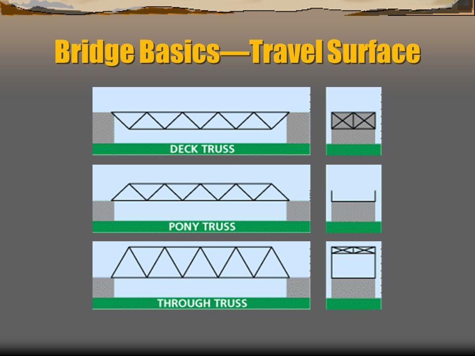 Bridge BasicsTravel Surface