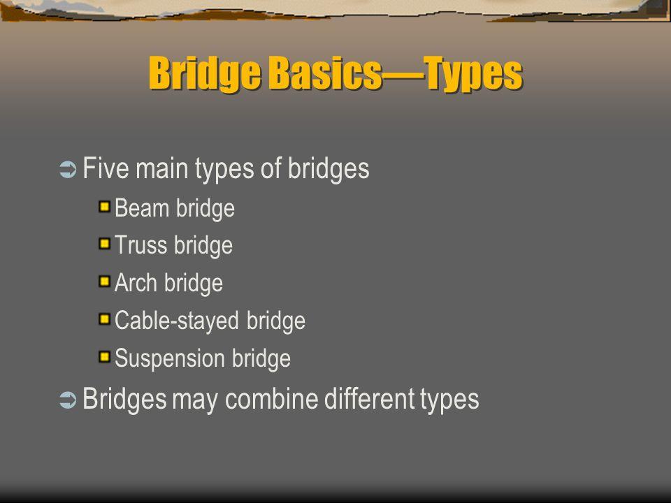 Bridge BasicsTypes Five main types of bridges Beam bridge Truss bridge Arch bridge Cable-stayed bridge Suspension bridge Bridges may combine different