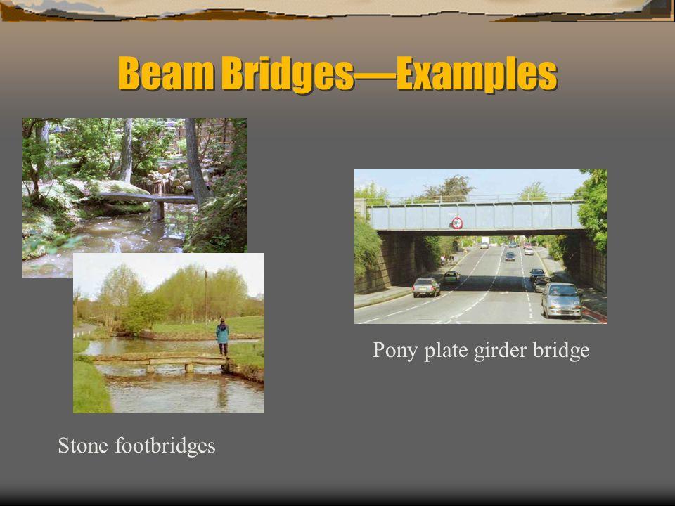 Beam BridgesExamples Pony plate girder bridge Stone footbridges
