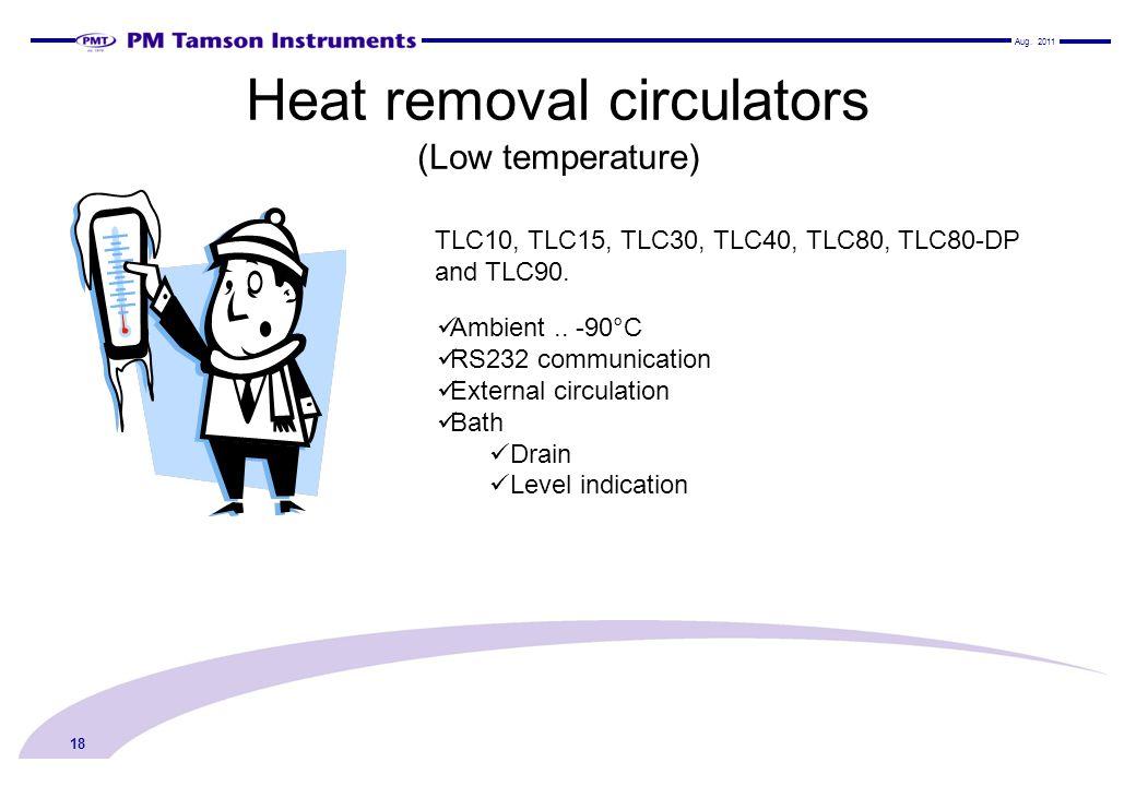 18 Heat removal circulators (Low temperature) TLC10, TLC15, TLC30, TLC40, TLC80, TLC80-DP and TLC90.