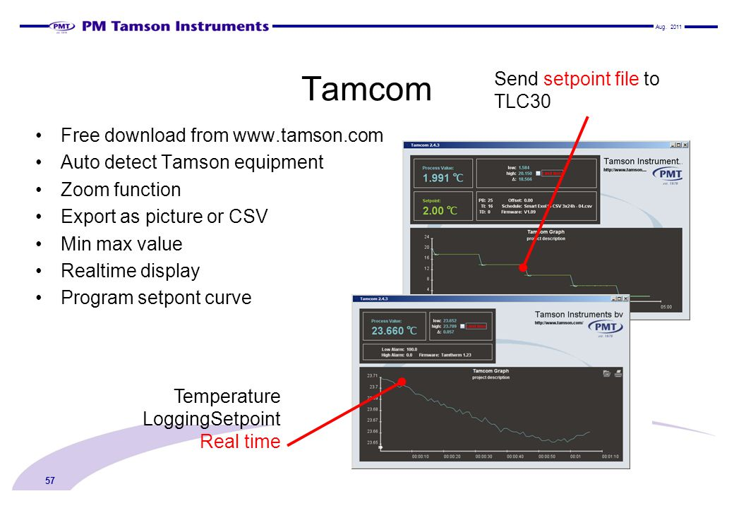Tamcom Free download from www.tamson.com Auto detect Tamson equipment Zoom function Export as picture or CSV Min max value Realtime display Program se