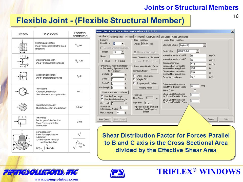 TRIFLEX ® WINDOWS www.pipingsolutions.com Joints or Structural Members 16 Flexible Joint - (Flexible Structural Member) Shear Distribution Factor for Forces Parallel to B and C axis is the Cross Sectional Area divided by the Effective Shear Area