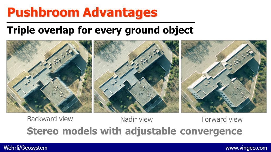 Wehrli/Geosystem www.vingeo.com Pushbroom Advantages Triple overlap for every ground object Backward view Forward viewNadir view Stereo models with ad