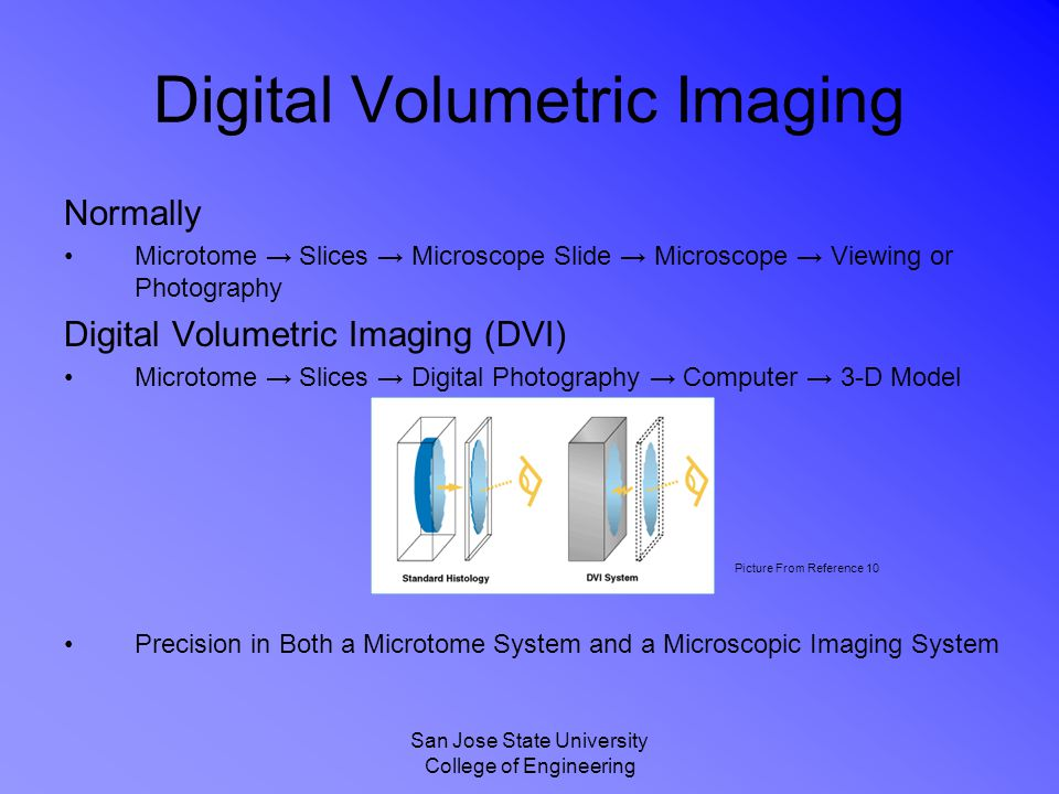 San Jose State University College of Engineering Digital Volumetric Imaging Normally Microtome Slices Microscope Slide Microscope Viewing or Photography Digital Volumetric Imaging (DVI) Microtome Slices Digital Photography Computer 3-D Model Precision in Both a Microtome System and a Microscopic Imaging System Picture From Reference 10