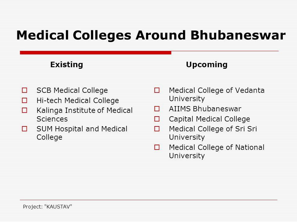 Project: KAUSTAVA Bhubaneswar as a knowledge hub Existing Universities IIT Bhubaneswar NISER Bhubaneswar Utkal University Orissa Univ of Agriculture and Tech.