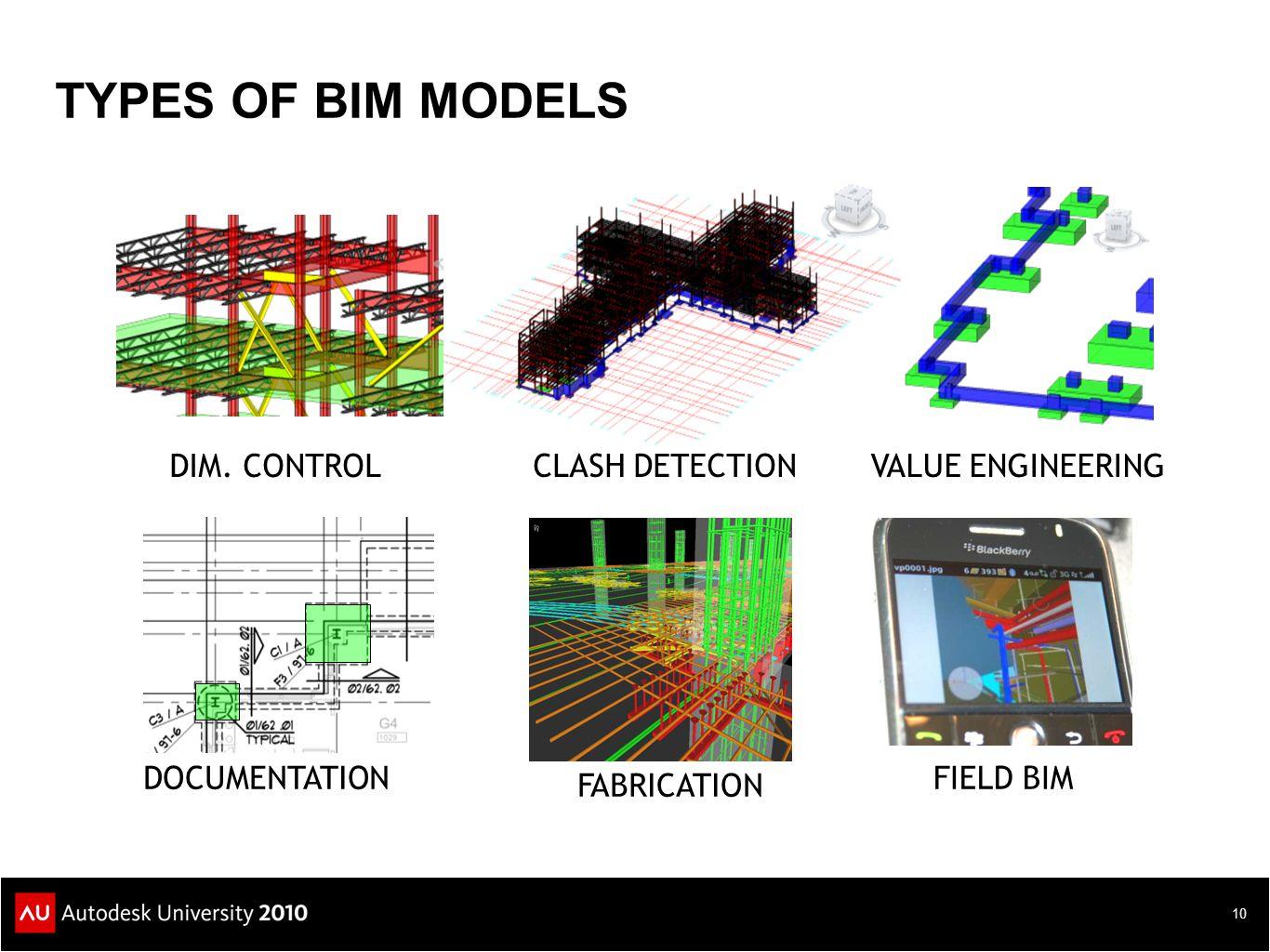 TYPES OF BIM MODELS 10 CLASH DETECTION VALUE ENGINEERING DIM. CONTROL DOCUMENTATION FABRICATION FIELD BIM