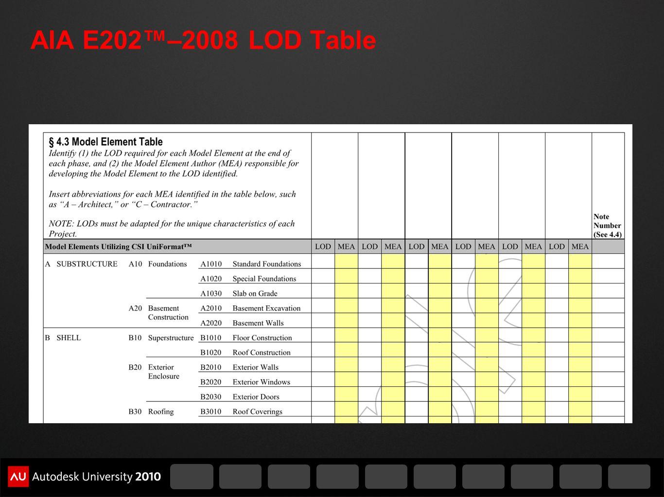AIA E202–2008 LOD Table