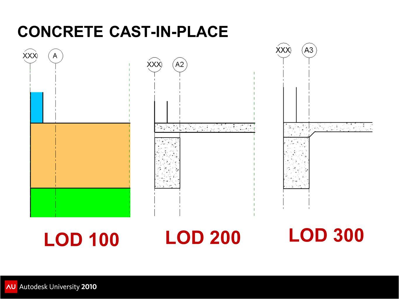 CONCRETE CAST-IN-PLACE LOD 100 LOD 200 LOD 300