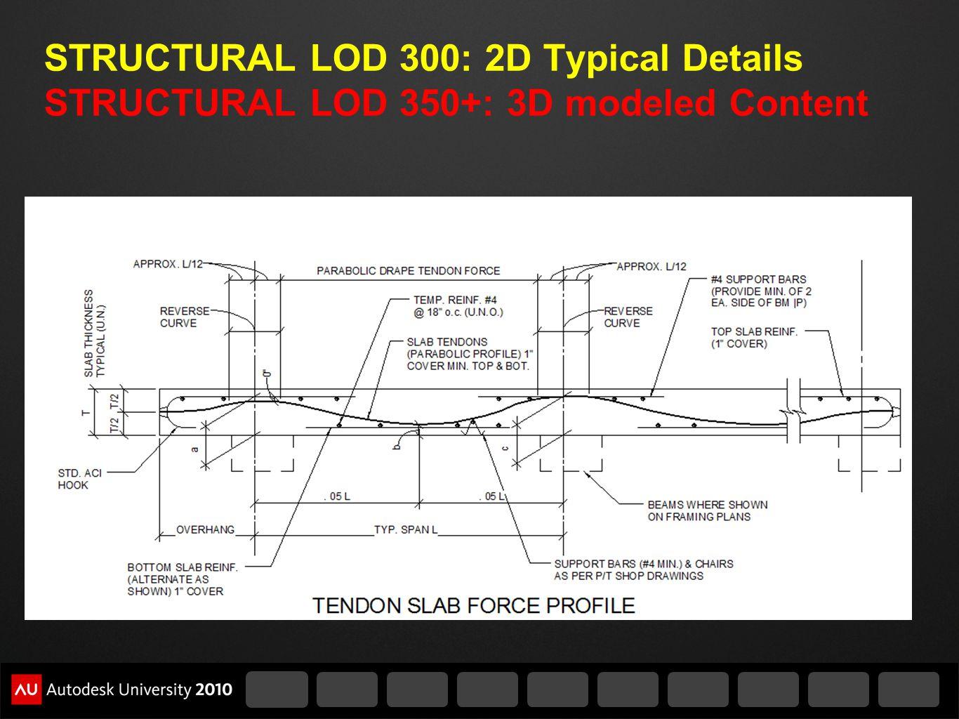 STRUCTURAL LOD 300: 2D Typical Details STRUCTURAL LOD 350+: 3D modeled Content