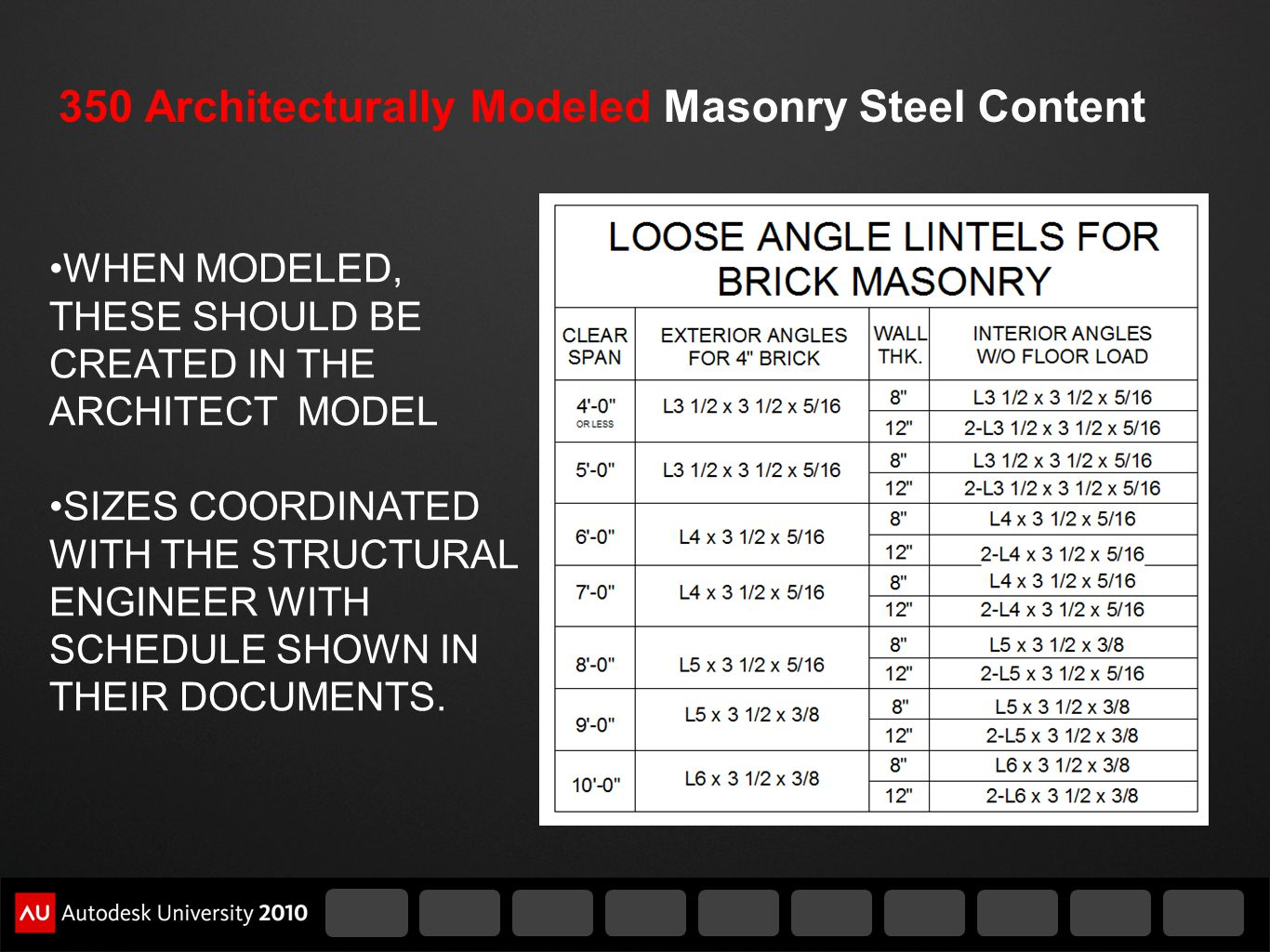 350 Architecturally Modeled Masonry Steel Content WHEN MODELED, THESE SHOULD BE CREATED IN THE ARCHITECT MODEL SIZES COORDINATED WITH THE STRUCTURAL E