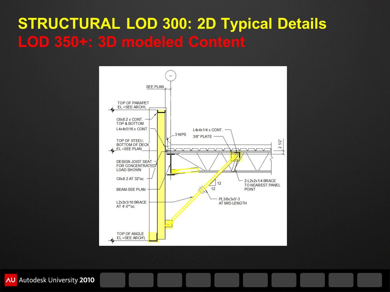 STRUCTURAL LOD 300: 2D Typical Details LOD 350+: 3D modeled Content