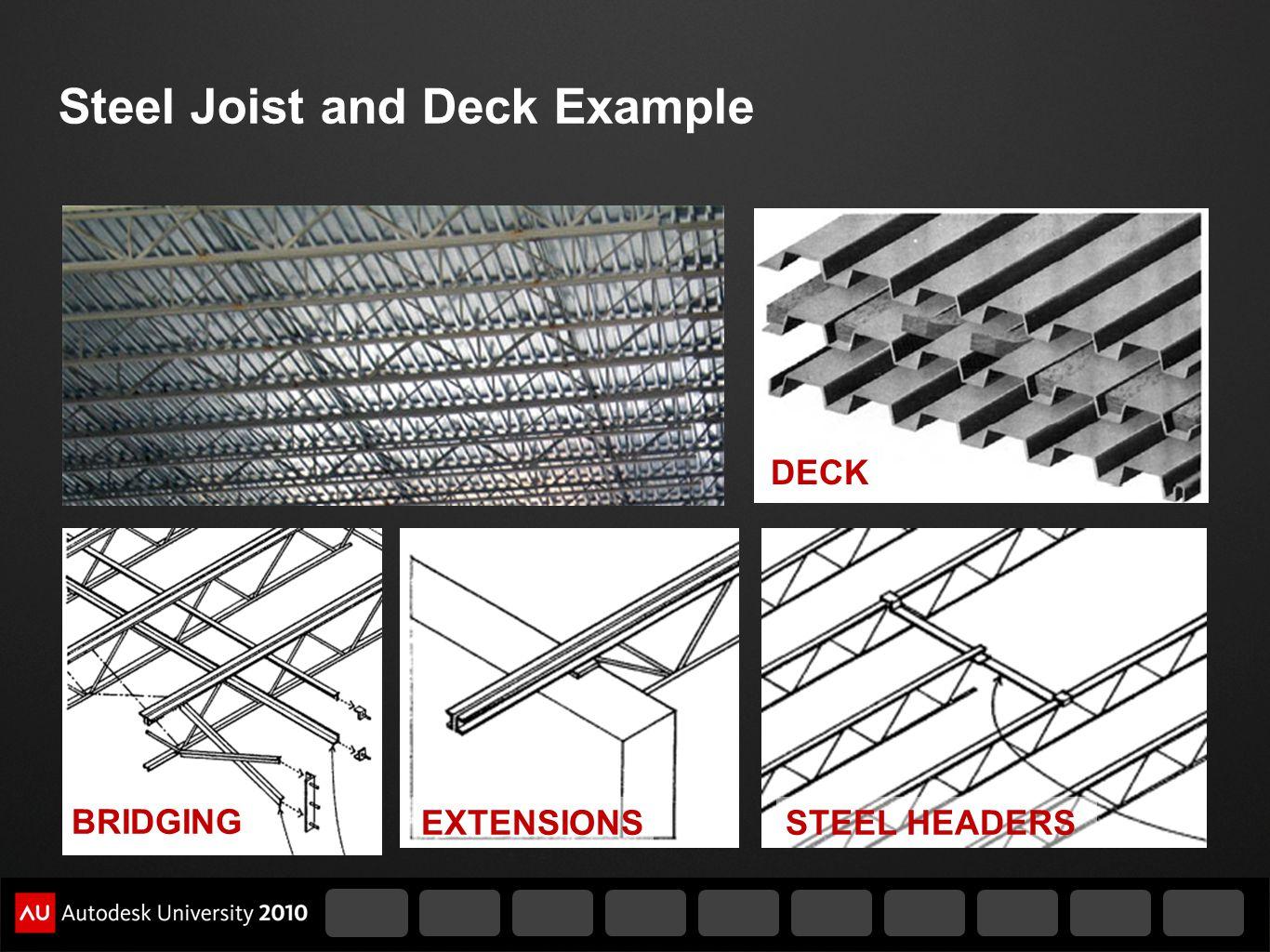 Steel Joist and Deck Example BRIDGING EXTENSIONSSTEEL HEADERS DECK