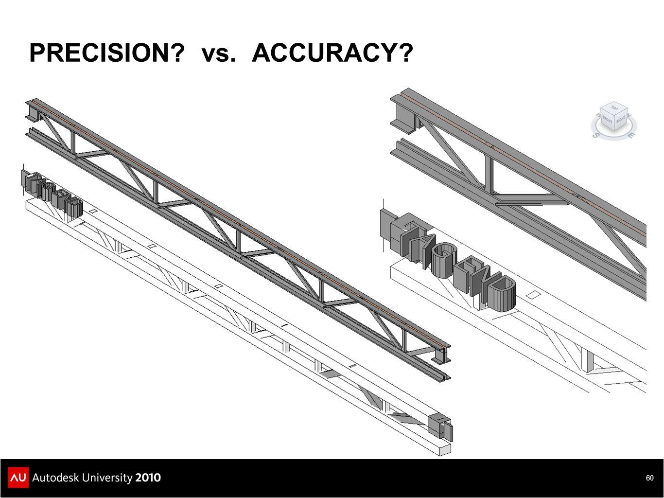 60 PRECISION? vs. ACCURACY?