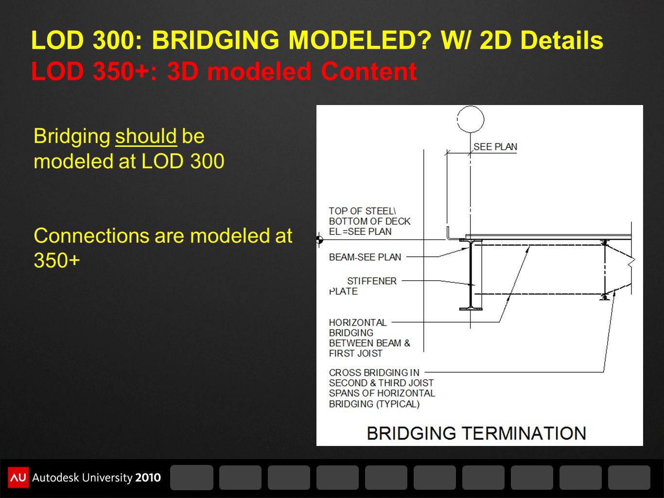 LOD 300: BRIDGING MODELED? W/ 2D Details LOD 350+: 3D modeled Content Bridging should be modeled at LOD 300 Connections are modeled at 350+