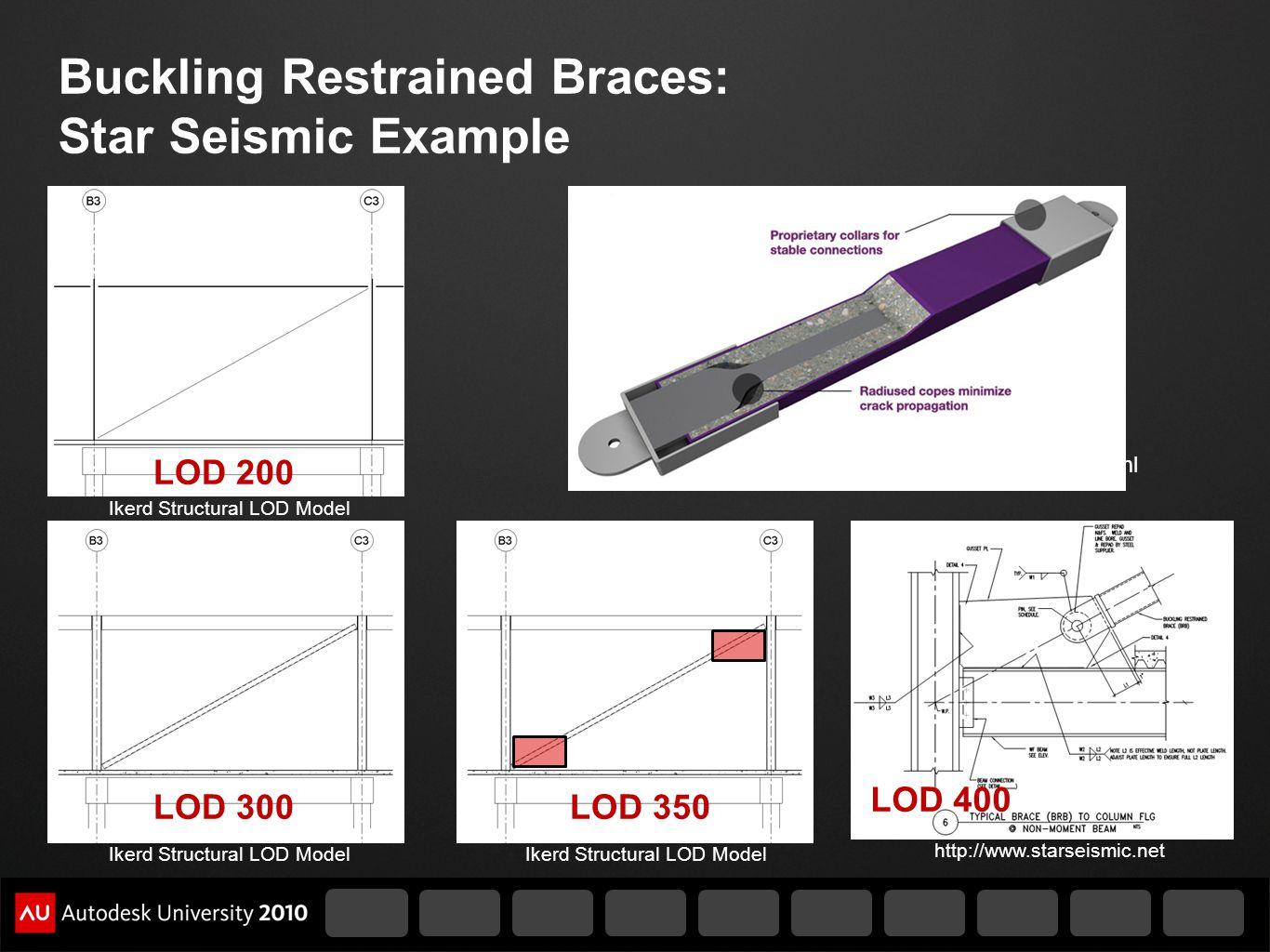 Buckling Restrained Braces: Star Seismic Example LOD 200 LOD 300 LOD 400 http://www.starseismic.net/products.html http://www.starseismic.net LOD 350 I