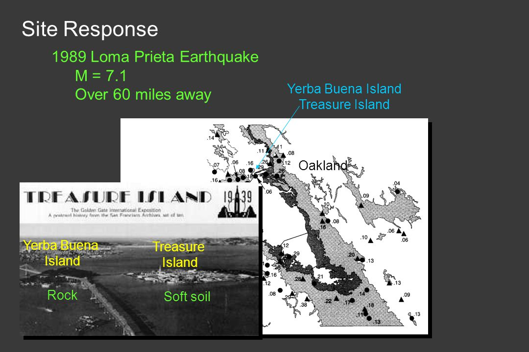 Site Response 1989 Loma Prieta Earthquake M = 7.1 Over 60 miles away San Francisco Oakland Yerba Buena Island Treasure Island Yerba Buena Island Treas