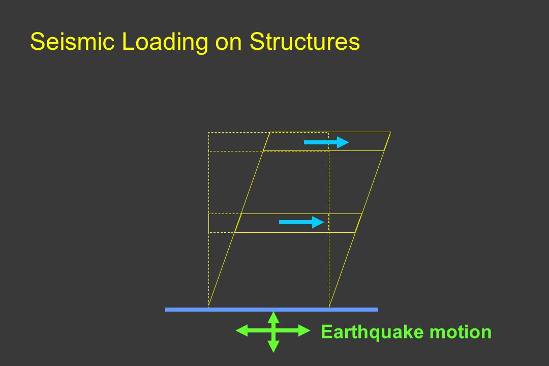 Seismic Loading on Structures Earthquake motion