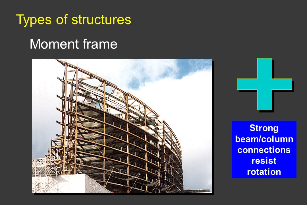 Types of structures Moment frame Strong beam/column connections resist rotation