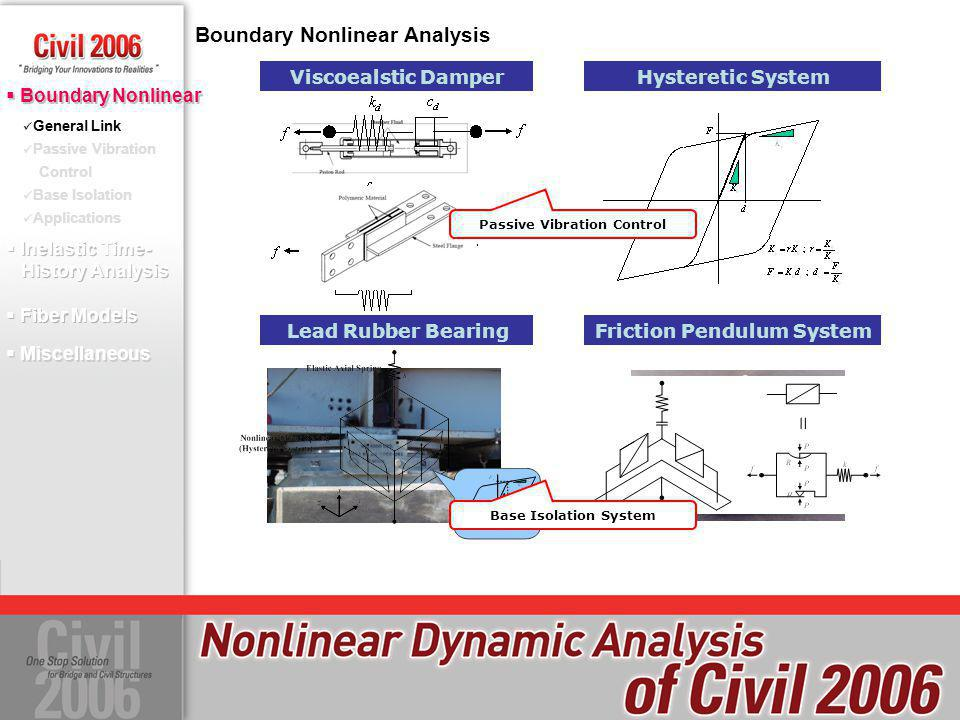 General Link Passive Vibration Control Base Isolation Applications Inelastic Time- History Analysis Fiber Models Inelastic Time- History Analysis Fibe