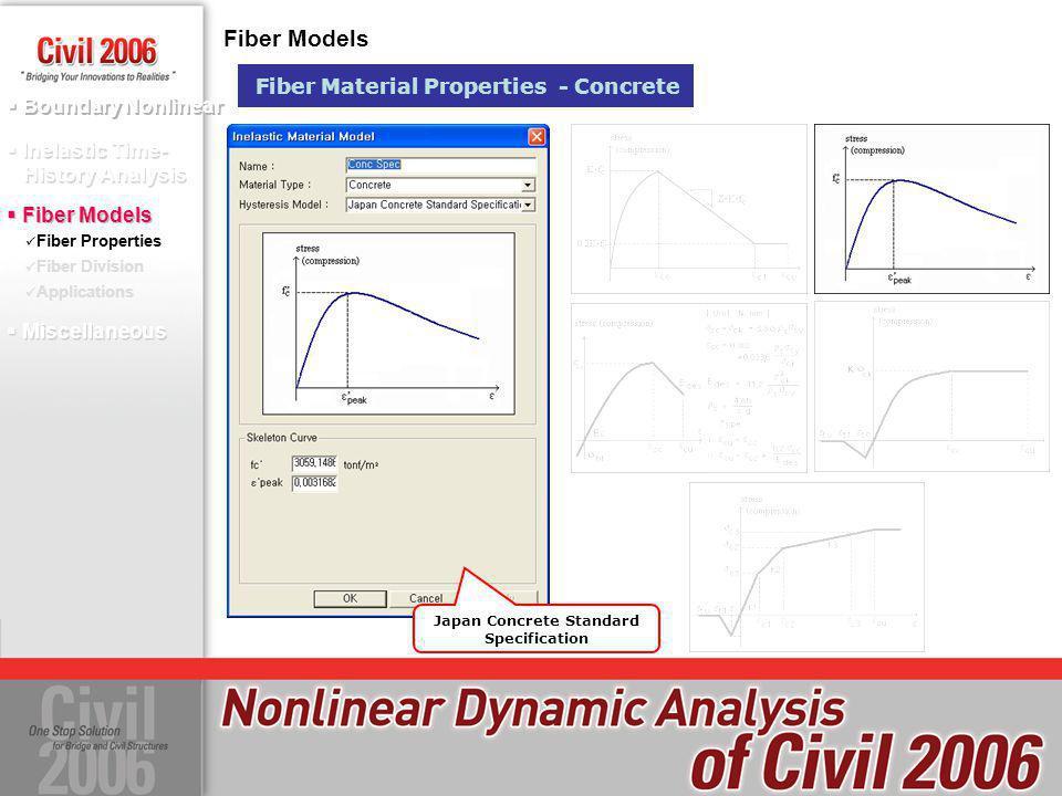 Boundary Nonlinear Fiber Properties Fiber Division Applications Inelastic Time- History Analysis Fiber Models Fiber Material Properties - Concrete Jap