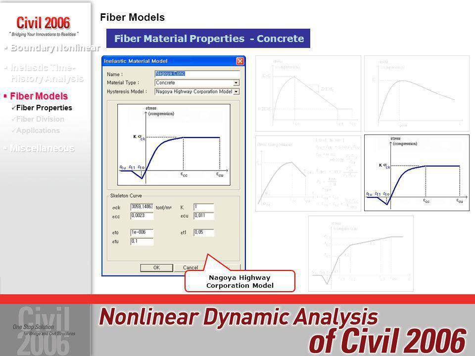 Boundary Nonlinear Fiber Properties Fiber Division Applications Inelastic Time- History Analysis Fiber Models Fiber Material Properties - Concrete Nag