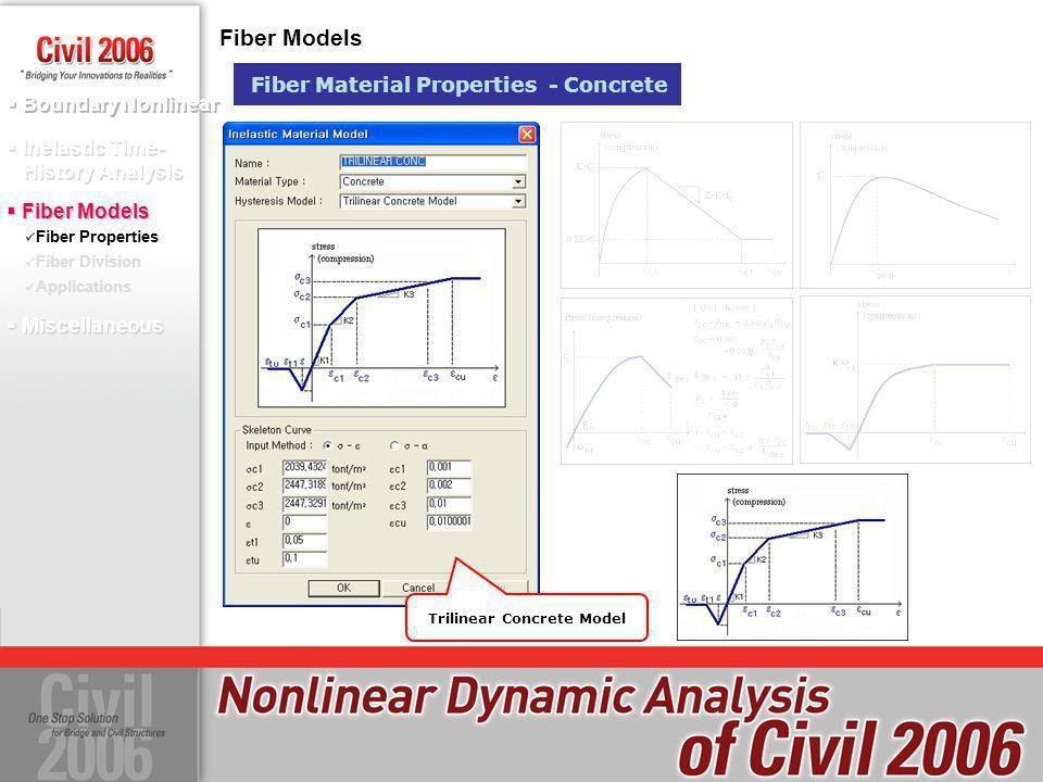Boundary Nonlinear Fiber Properties Fiber Division Applications Inelastic Time- History Analysis Fiber Models Fiber Material Properties - Concrete Tri