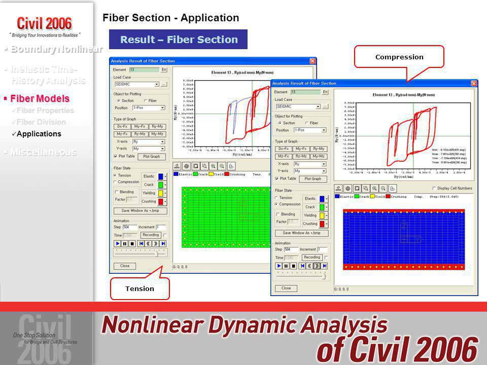 Boundary Nonlinear Fiber Properties Fiber Division Applications Inelastic Time- History Analysis Fiber Models Fiber Section - Application Result – Fib
