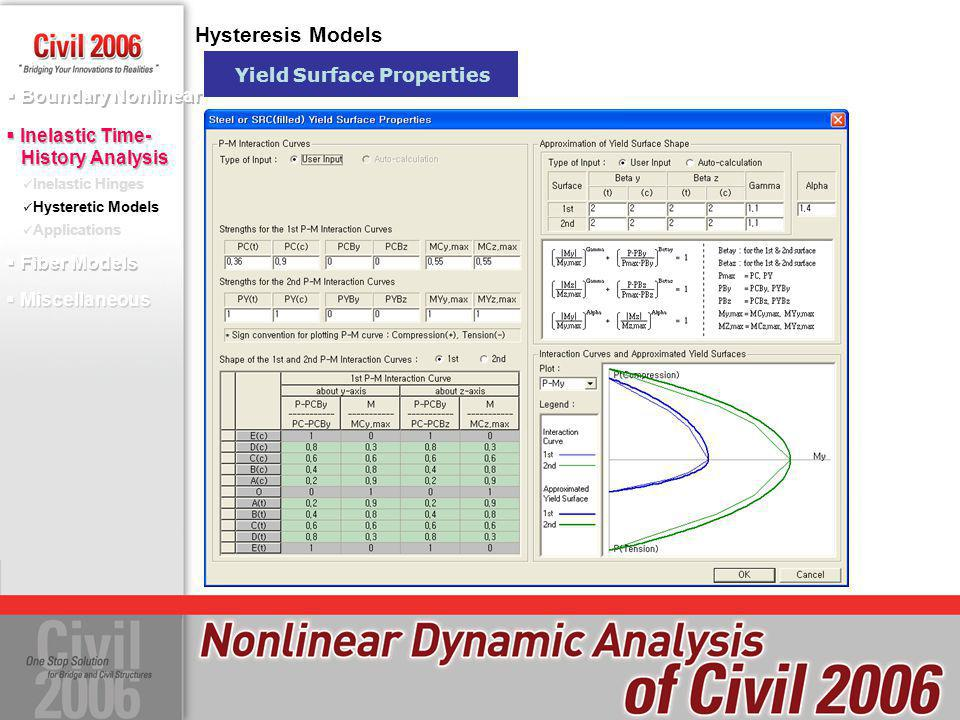 Yield Surface Properties Hysteresis Models Boundary Nonlinear Inelastic Hinges Hysteretic Models Applications Inelastic Time- History Analysis Fiber M