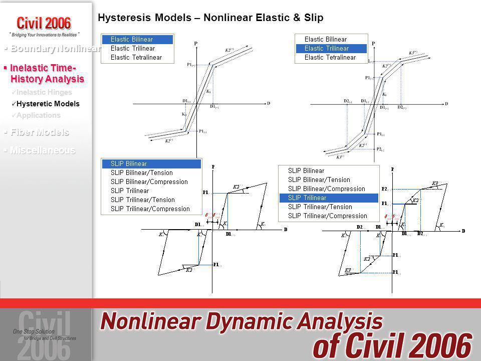 Hysteresis Models – Nonlinear Elastic & Slip Boundary Nonlinear Inelastic Hinges Hysteretic Models Applications Inelastic Time- History Analysis Fiber