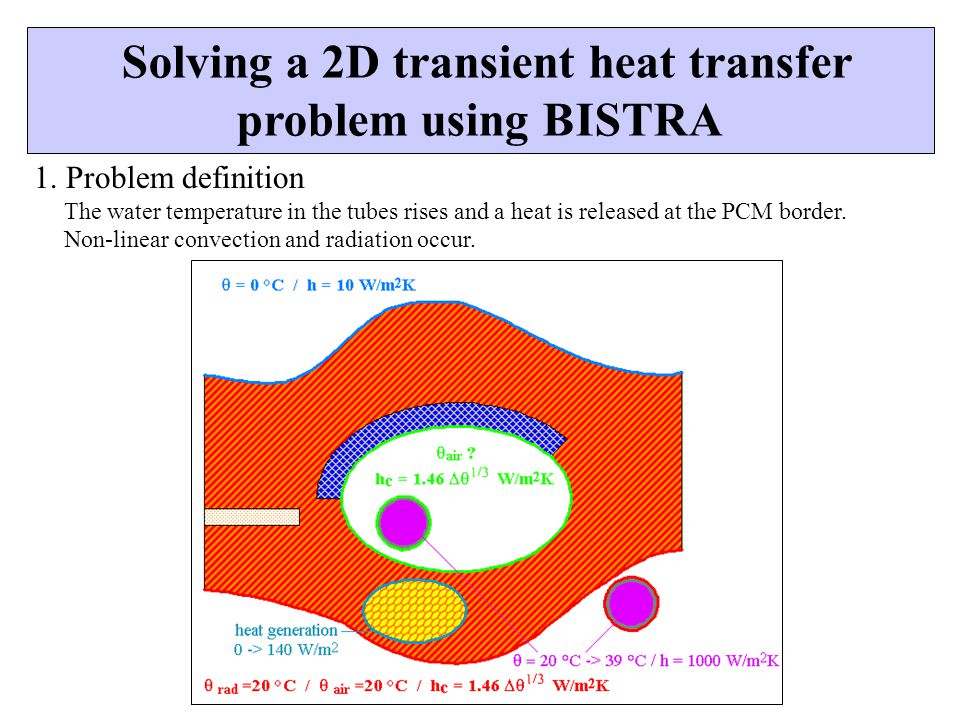 Solving a 2D transient heat transfer problem using BISTRA 1. Problem definition The water temperature in the tubes rises and a heat is released at the
