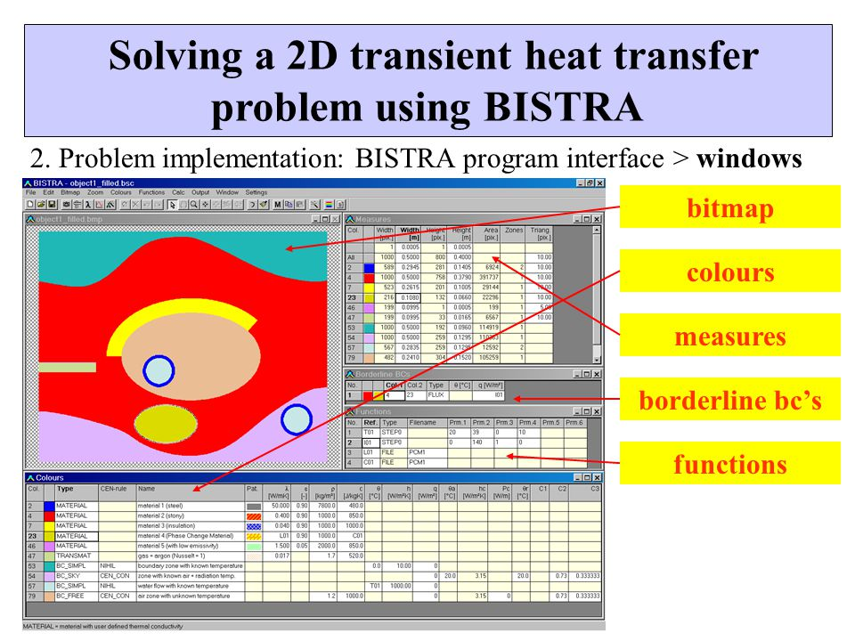 Solving a 2D transient heat transfer problem using BISTRA 2. Problem implementation: BISTRA program interface > windows bitmap colours measures border
