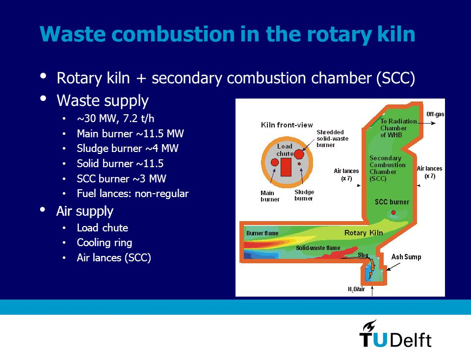 Waste combustion in the rotary kiln Rotary kiln + secondary combustion chamber (SCC) Waste supply ~30 MW, 7.2 t/h Main burner ~11.5 MW Sludge burner ~4 MW Solid burner ~11.5 SCC burner ~3 MW Fuel lances: non-regular Air supply Load chute Cooling ring Air lances (SCC)