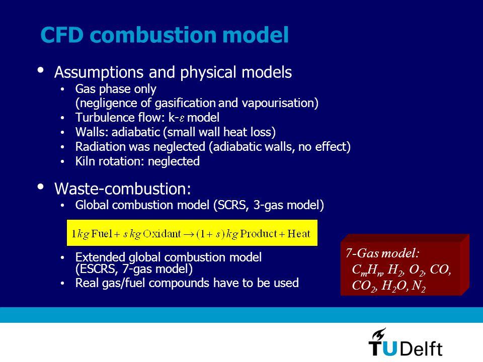Virtual fuel definition Modelled virtual fuel C 3 H 4 87.37%46.3 MJ/kg CO12.38%10.1MJ/kg H 2 0.25%120 MJ/kg Average off-gas composition: 7.5%O 2, 69.5%N 2, 9%H 2 O, 14%CO 2