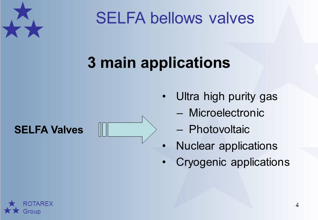 ROTAREX Group SELFA bellows valves 5 Selfa Products : 3 main markets –Final users Nuclear industry Fundamental research laboratories Gas industry –OEM s –Installers