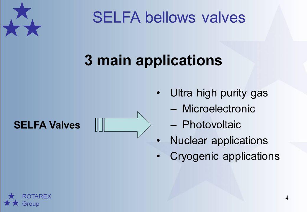 ROTAREX Group SELFA bellows valves 15 Installers –Endel (Suez group) Energy production Gas transport, storage Installation Selfa applications K300, K900 HP2000, HP9000