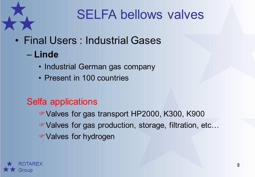 ROTAREX Group SELFA bellows valves 29 Non-return valves DN4-80 -200°C +100°C 0 200 bars (according to dimensions)
