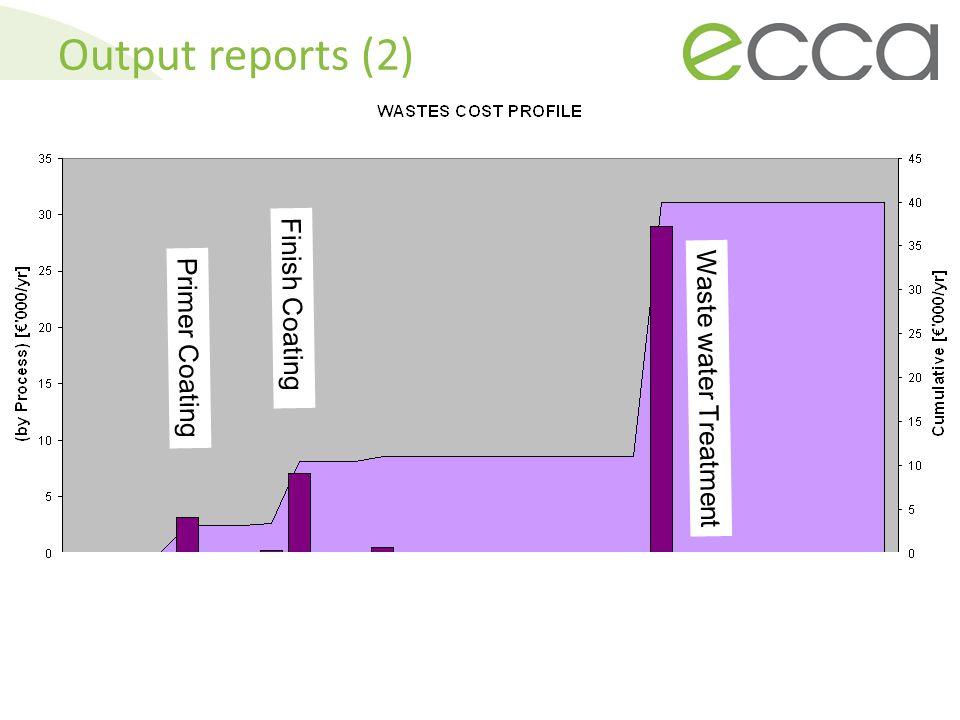Primer Coating Finish Coating Waste water Treatment Output reports (2)