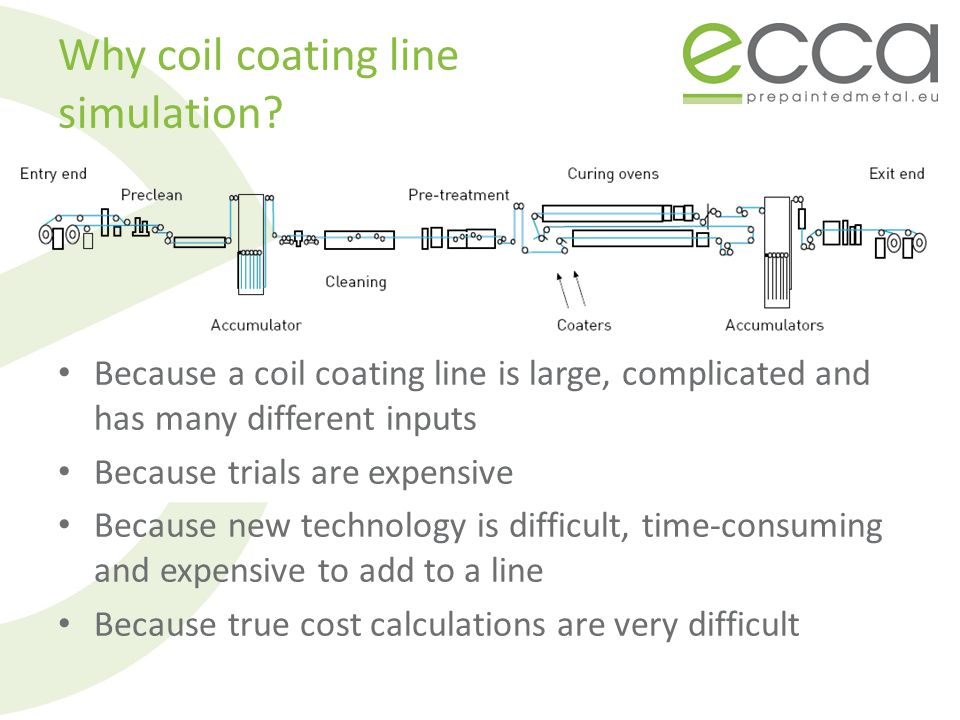 Why coil coating line simulation.