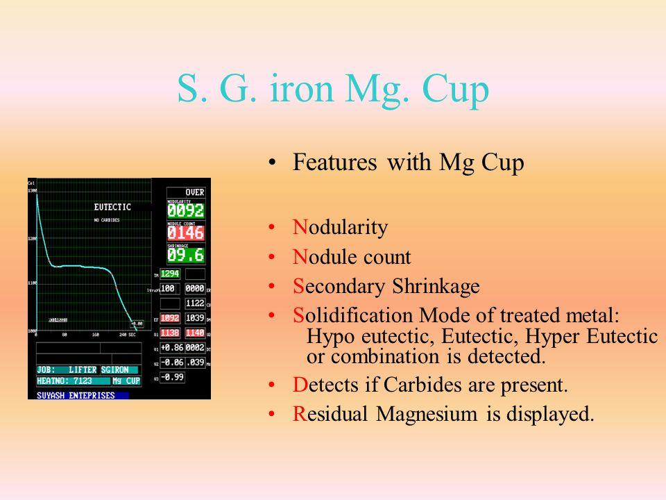 S.G. iron Mg.