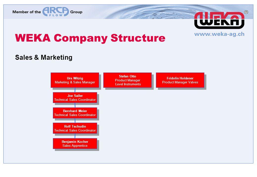 WEKA Company Structure Joe Sailer Technical Sales Coordinator Joe Sailer Technical Sales Coordinator Bernhard Meier Technical Sales Coordinator Bernha