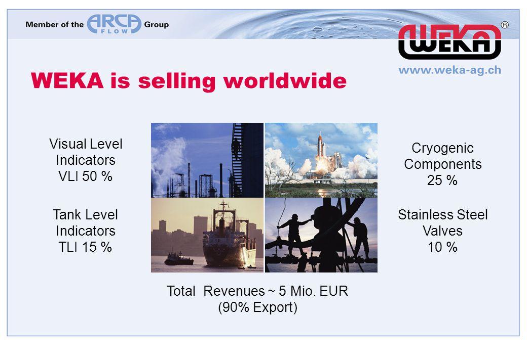 Stainless Steel Valves 10 % Tank Level Indicators TLI 15 % Cryogenic Components 25 % Visual Level Indicators VLI 50 % Total Revenues ~ 5 Mio. EUR (90%