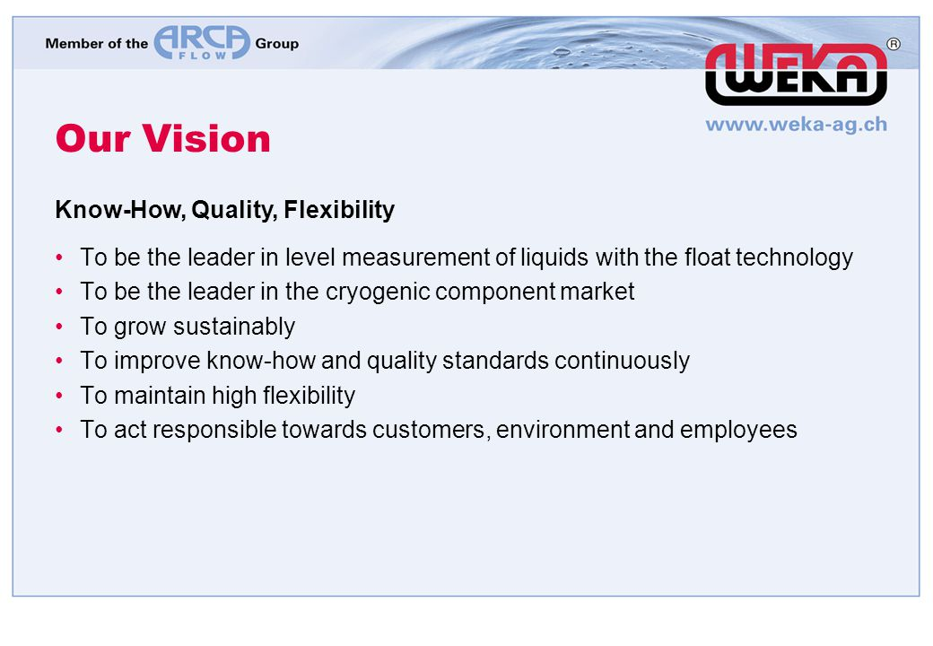 WEKA Company Structure Urs Faust Manufacturing & Quality Management Urs Faust Manufacturing & Quality Management Stefan Otto Electronics Stefan Otto Electronics Urs Witzig Sales & Marketing Urs Witzig Sales & Marketing Brigitte Pfenninger Finance & Administration Brigitte Pfenninger Finance & Administration Fridolin Holdener Managing Director Engineering Fridolin Holdener Managing Director Engineering Management Team