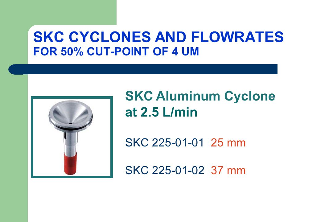 SKC CYCLONES AND FLOWRATES FOR 50% CUT-POINT OF 4 UM SKC GS-3 Cyclone at 2.75 L/min SKC 225-103 25 mm SKC 225-100 37 mm