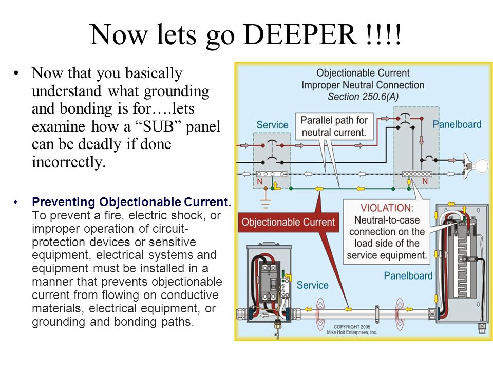 Now lets go DEEPER !!!! Now that you basically understand what grounding and bonding is for….lets examine how a SUB panel can be deadly if done incorr
