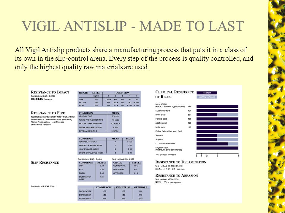 VIGIL ANTISLIP - MADE TO LAST All Vigil Antislip products share a manufacturing process that puts it in a class of its own in the slip-control arena.