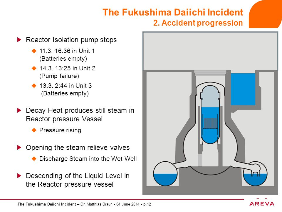 The Fukushima Daiichi Incident – Dr. Matthias Braun - 04 June 2014 - p.12 The Fukushima Daiichi Incident 2. Accident progression Reactor Isolation pum